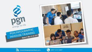 infografis training